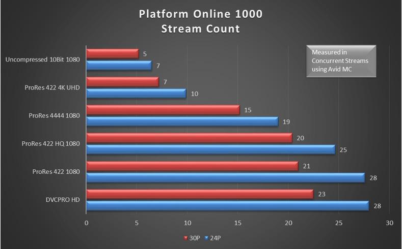 Platform_Online_1000_Stream